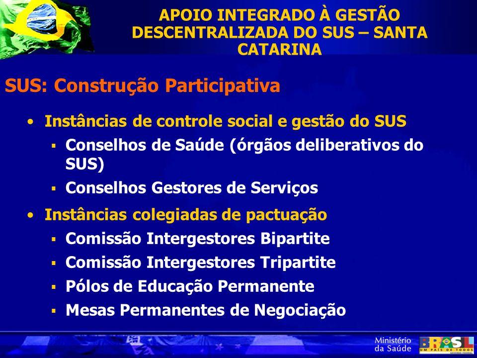 SUS: Construção Participativa Instâncias de controle social e gestão do SUS Conselhos de Saúde (órgãos deliberativos do SUS) Conselhos Gestores de Ser