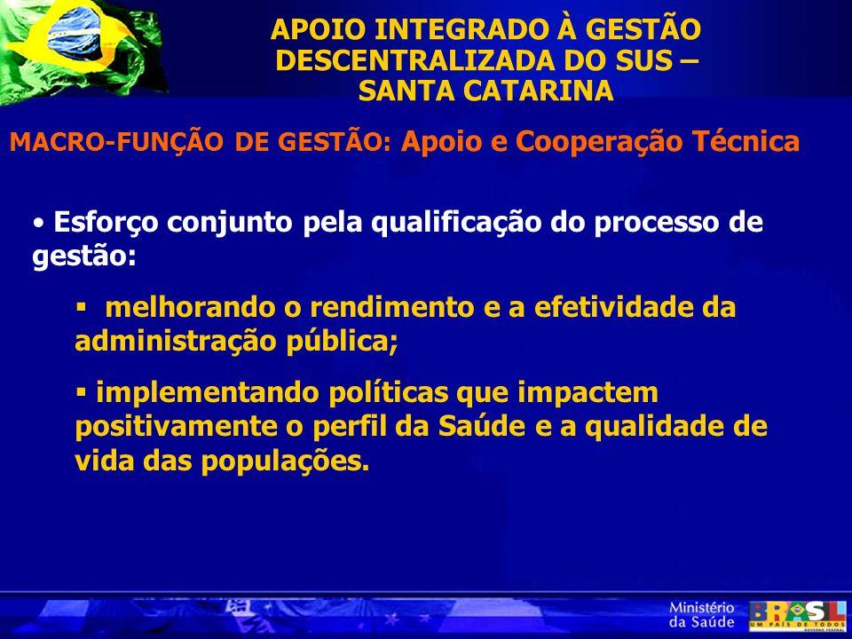 MACRO-FUNÇÃO DE GESTÃO: Apoio e Cooperação Técnica Esforço conjunto pela qualificação do processo de gestão: melhorando o rendimento e a efetividade d