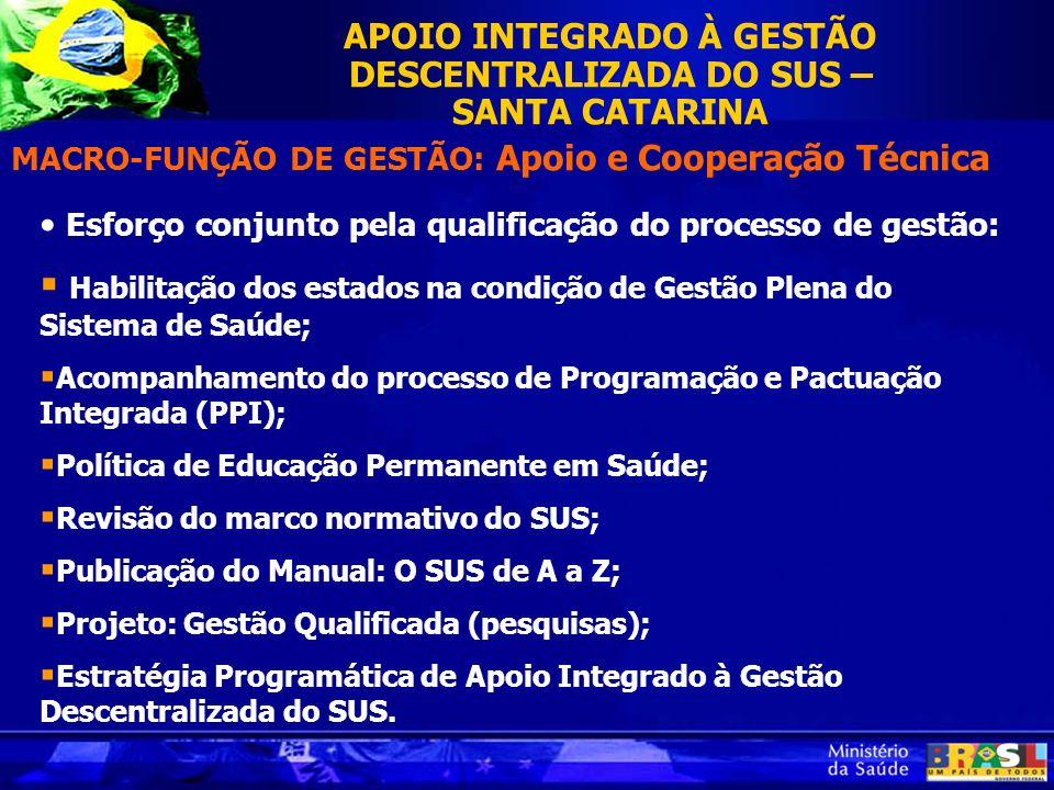 MACRO-FUNÇÃO DE GESTÃO: Apoio e Cooperação Técnica Esforço conjunto pela qualificação do processo de gestão: Habilitação dos estados na condição de Ge