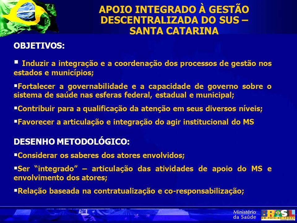 OBJETIVOS: Induzir a integração e a coordenação dos processos de gestão nos estados e municípios; Fortalecer a governabilidade e a capacidade de gover