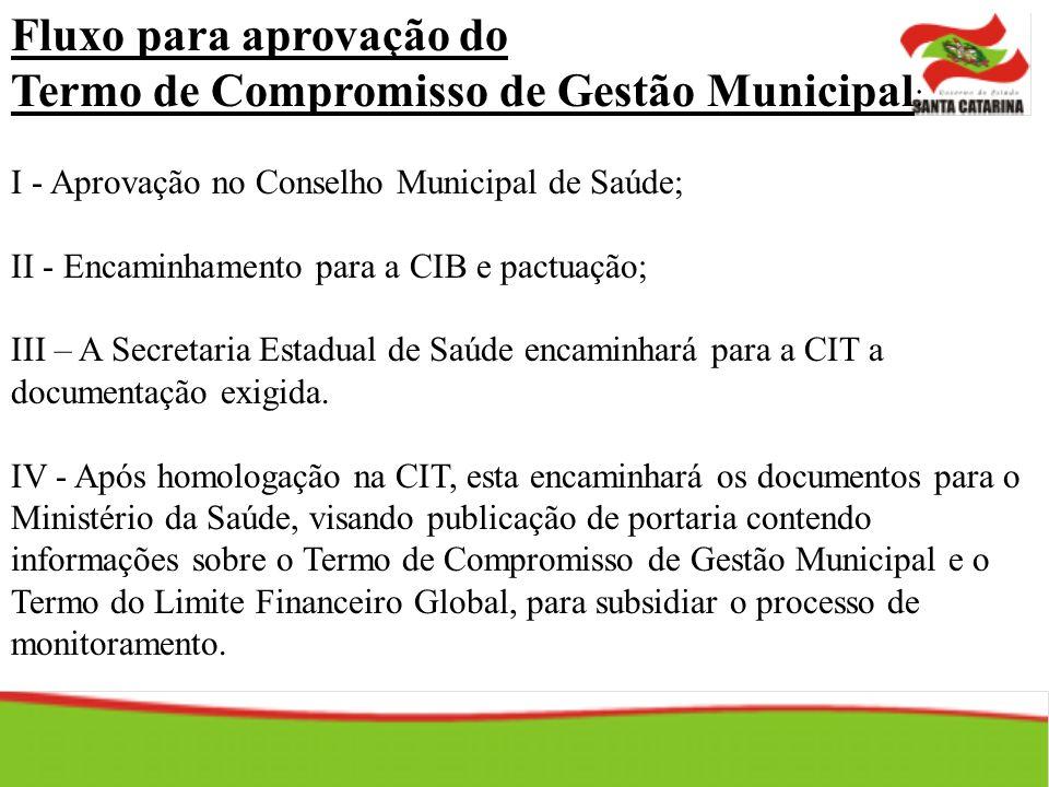 Fluxo para aprovação do Termo de Compromisso de Gestão Municipal : I - Aprovação no Conselho Municipal de Saúde; II - Encaminhamento para a CIB e pact