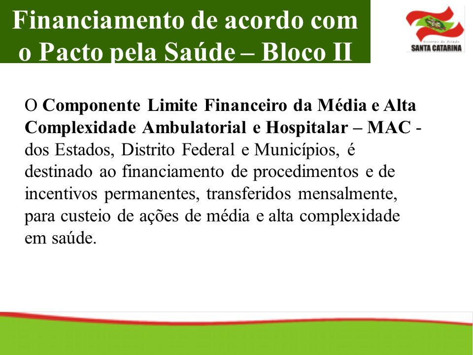 Financiamento de acordo com o Pacto pela Saúde – Bloco II O Componente Limite Financeiro da Média e Alta Complexidade Ambulatorial e Hospitalar – MAC