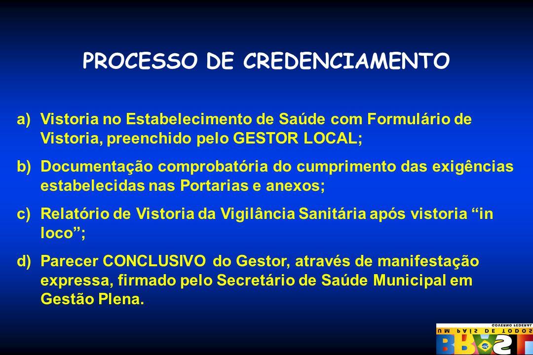 PROCESSO DE CREDENCIAMENTO a)Vistoria no Estabelecimento de Saúde com Formulário de Vistoria, preenchido pelo GESTOR LOCAL; b)Documentação comprobatór