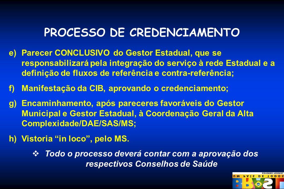 PROCESSO DE CREDENCIAMENTO e)Parecer CONCLUSIVO do Gestor Estadual, que se responsabilizará pela integração do serviço à rede Estadual e a definição d