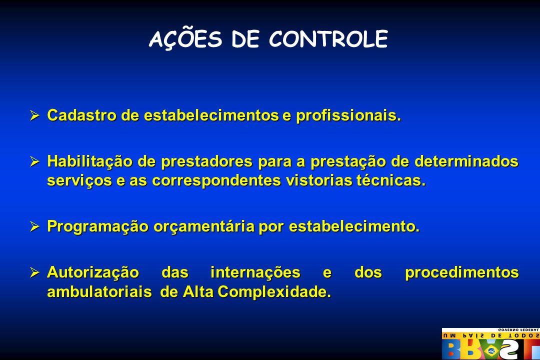 AÇÕES DE CONTROLE Cadastro de estabelecimentos e profissionais. Cadastro de estabelecimentos e profissionais. Habilitação de prestadores para a presta