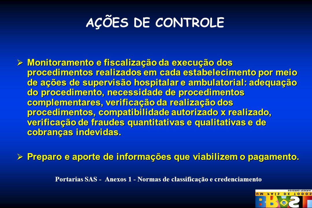 AÇÕES DE CONTROLE Monitoramento e fiscalização da execução dos procedimentos realizados em cada estabelecimento por meio de ações de supervisão hospit
