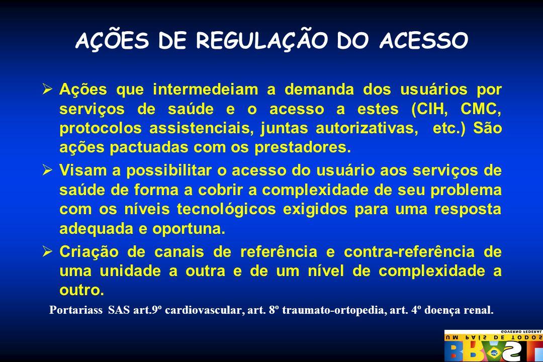 AÇÕES DE REGULAÇÃO DO ACESSO Ações que intermedeiam a demanda dos usuários por serviços de saúde e o acesso a estes (CIH, CMC, protocolos assistenciai