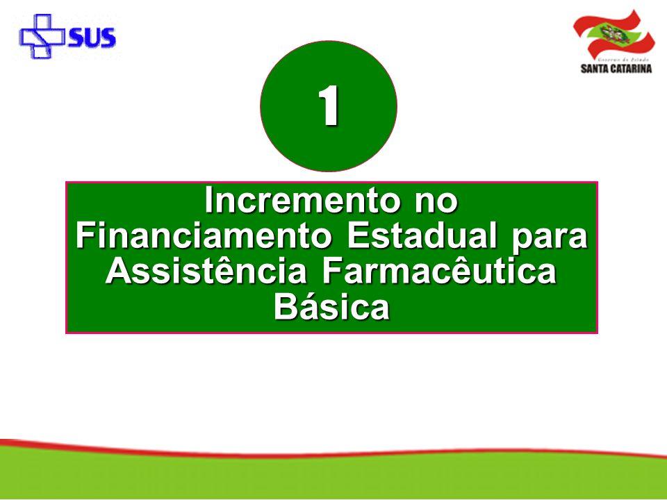 Incremento no Financiamento Estadual para Assistência Farmacêutica Básica 1
