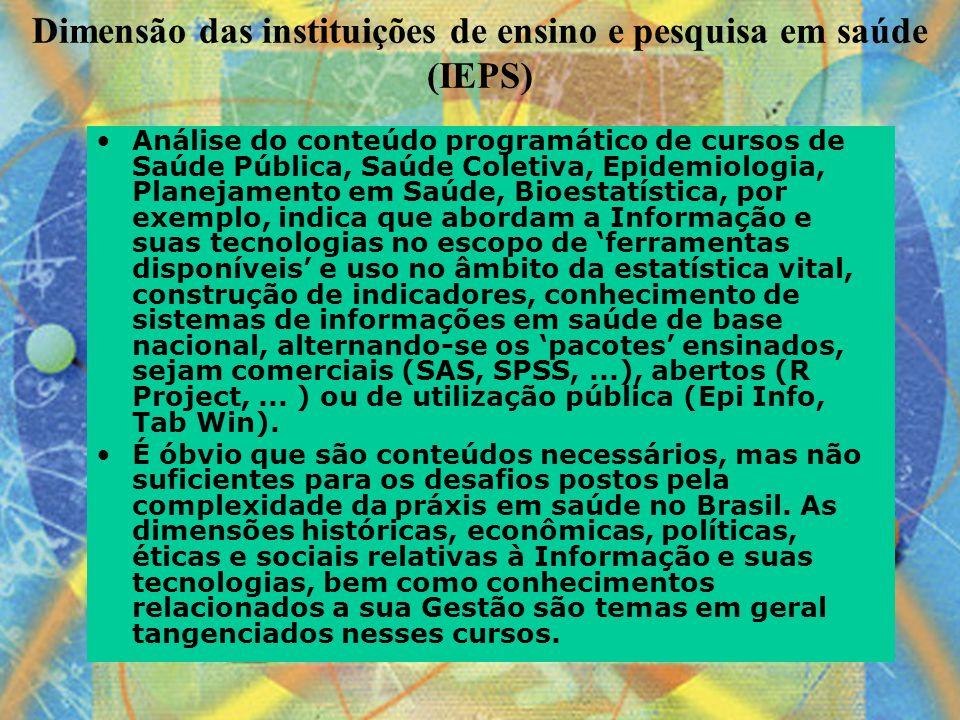 Dimensão das instituições de ensino e pesquisa em saúde (IEPS) Análise do conteúdo programático de cursos de Saúde Pública, Saúde Coletiva, Epidemiolo
