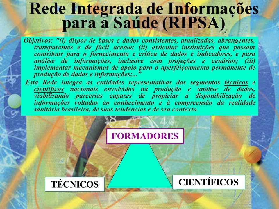 Rede Integrada de Informações para a Saúde (RIPSA) Objetivos: