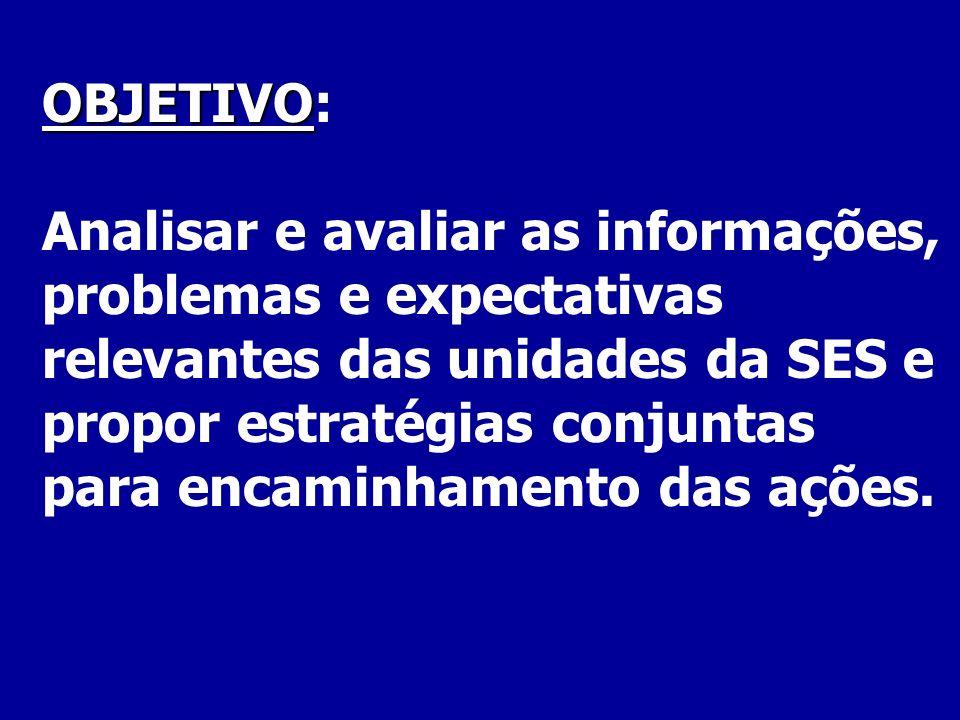 OBJETIVO OBJETIVO: Analisar e avaliar as informações, problemas e expectativas relevantes das unidades da SES e propor estratégias conjuntas para encaminhamento das ações.