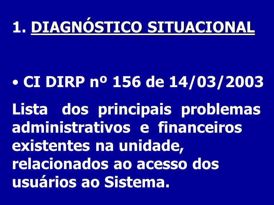 DIAGNÓSTICO SITUACIONAL 1.