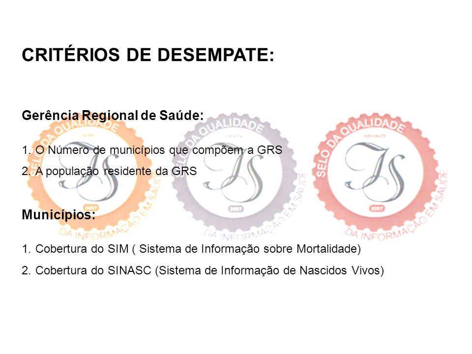 CRITÉRIOS DE DESEMPATE: Gerência Regional de Saúde: 1.O Número de municípios que compõem a GRS 2.A população residente da GRS Municípios: 1.Cobertura