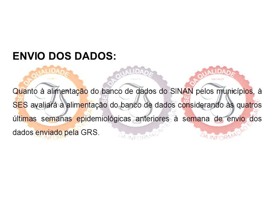 ENVIO DOS DADOS: Quanto à alimentação do banco de dados do SINAN pelos municípios, à SES avaliará a alimentação do banco de dados considerando às quat