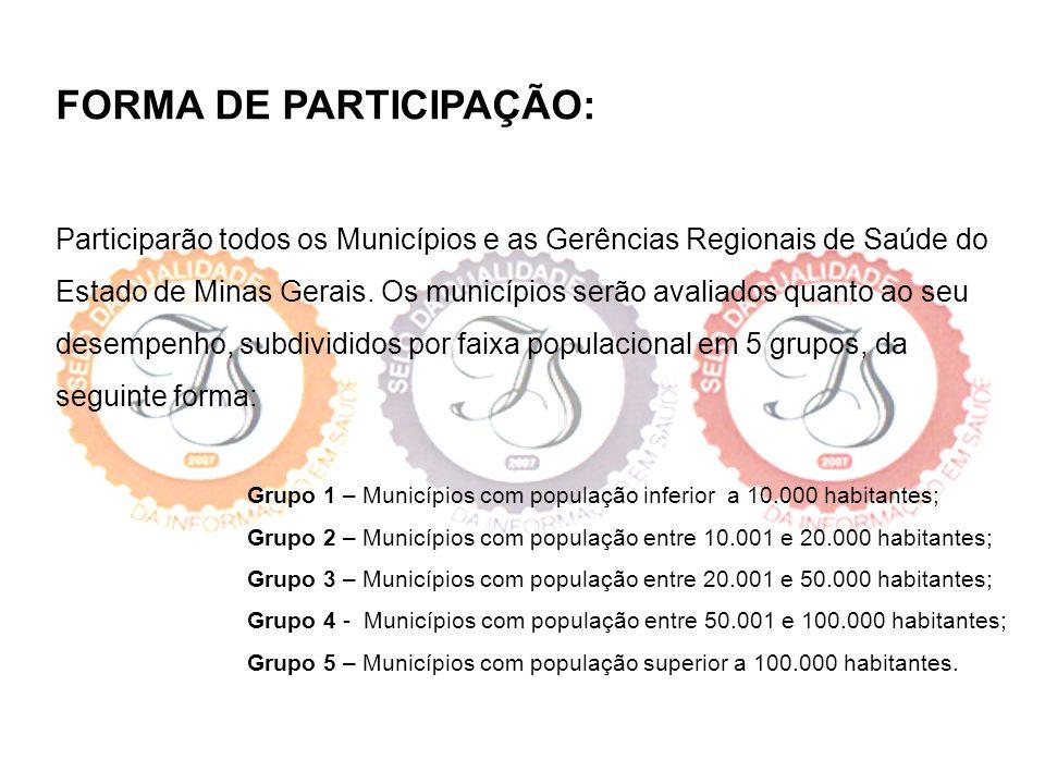 FORMA DE PARTICIPAÇÃO: Participarão todos os Municípios e as Gerências Regionais de Saúde do Estado de Minas Gerais. Os municípios serão avaliados qua