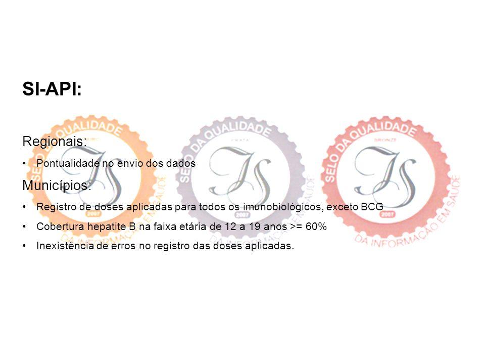 SI-API: Regionais: Pontualidade no envio dos dados Municípios: Registro de doses aplicadas para todos os imunobiológicos, exceto BCG Cobertura hepatit