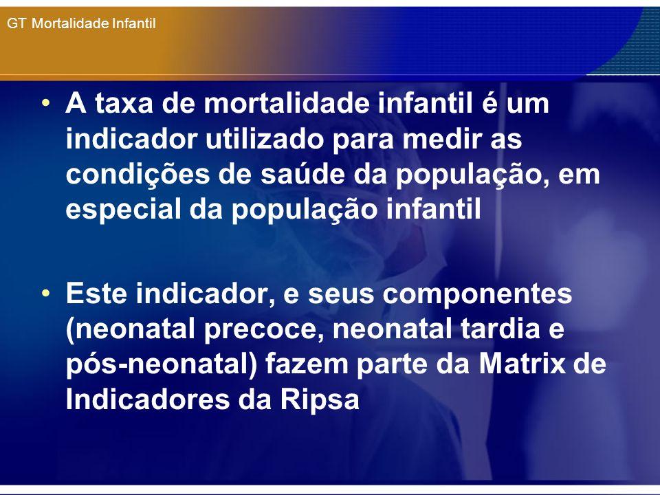 GT Mortalidade Infantil Calculo da Taxa de Mortalidade Infantil duas formas: Direta: relaciona os óbitos de menores de 1 ano com os nascidos vivos Problemas: as bases SIM e SINASC apresentam variações de cobertura e consistência