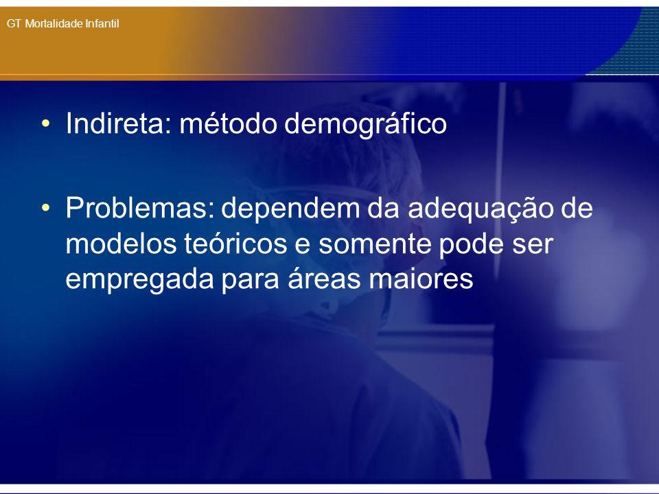 GT Mortalidade Infantil Indireta: método demográfico Problemas: dependem da adequação de modelos teóricos e somente pode ser empregada para áreas maio