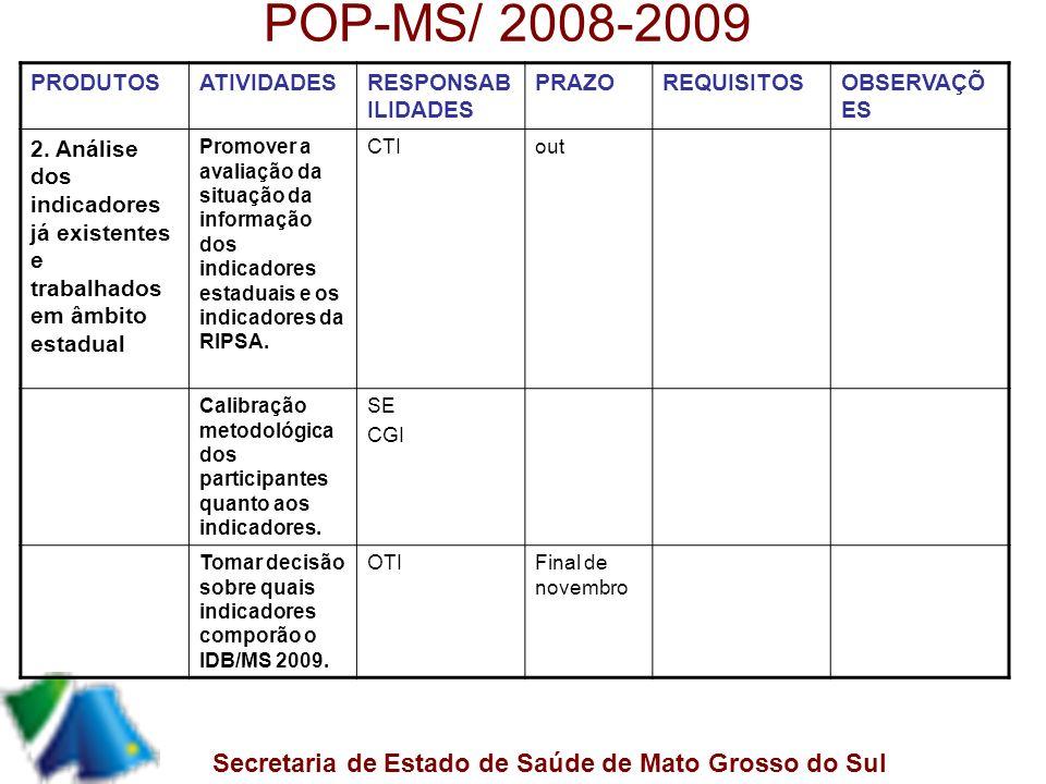 POP-MS/ 2008-2009 Secretaria de Estado de Saúde de Mato Grosso do Sul PRODUTOSATIVIDADESRESPONSAB ILIDADES PRAZOREQUISITOSOBSERVAÇÕ ES 2.