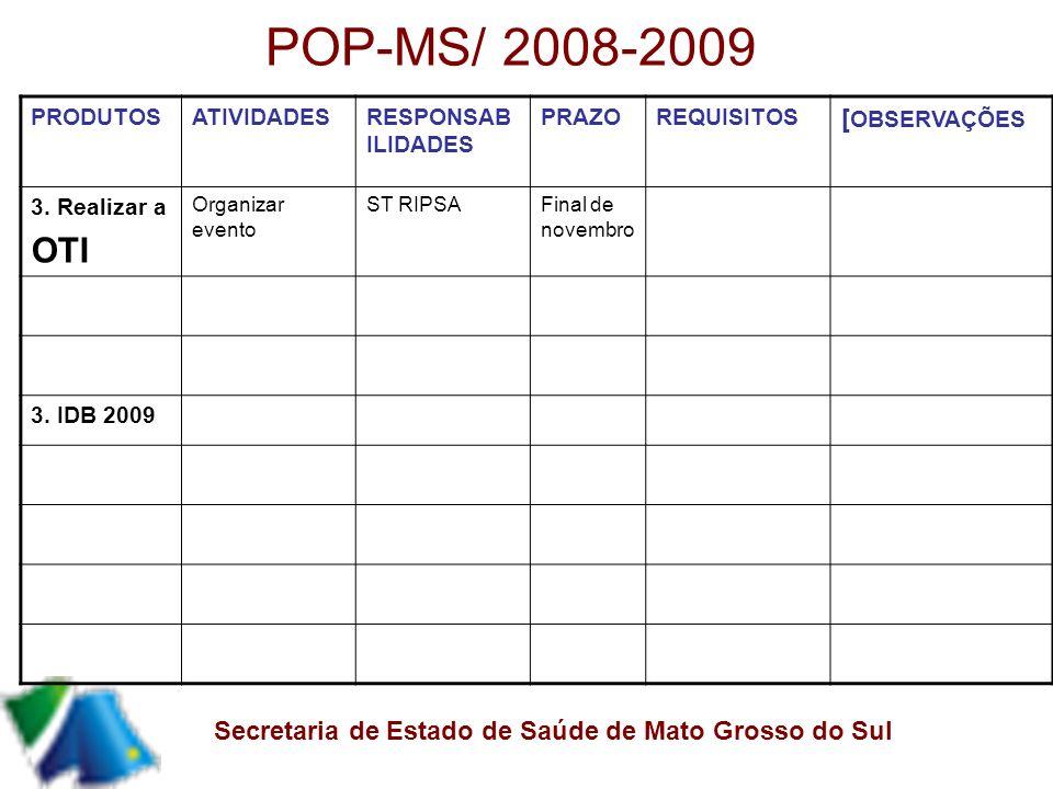 POP-MS/ 2008-2009 Secretaria de Estado de Saúde de Mato Grosso do Sul PRODUTOSATIVIDADESRESPONSA BILIDADES PRAZOREQUISITOSOBSERVAÇ ÕES 4.