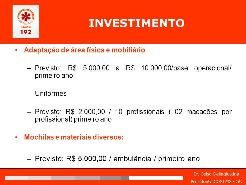 Dr. Celso Dellagiustina Presidente COSEMS - SC INVESTIMENTO Adaptação de área física e mobiliário –Previsto: R$ 5.000,00 a R$ 10.000,00/base operacion