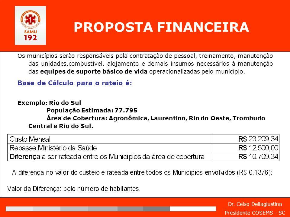 Dr. Celso Dellagiustina Presidente COSEMS - SC PROPOSTA FINANCEIRA Os municípios serão responsáveis pela contratação de pessoal, treinamento, manutenç