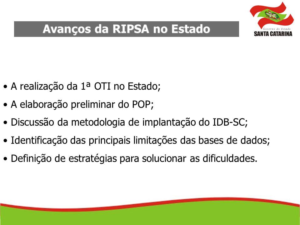Avanços da RIPSA no Estado A realização da 1ª OTI no Estado; A elaboração preliminar do POP; Discussão da metodologia de implantação do IDB-SC; Identi
