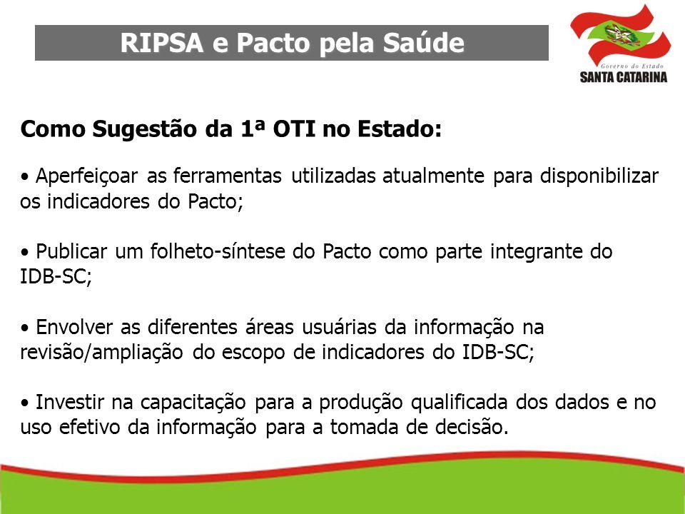 RIPSA e Pacto pela Saúde Como Sugestão da 1ª OTI no Estado: Aperfeiçoar as ferramentas utilizadas atualmente para disponibilizar os indicadores do Pac