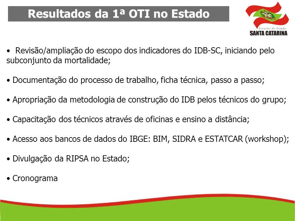Resultados da 1ª OTI no Estado Revisão/ampliação do escopo dos indicadores do IDB-SC, iniciando pelo subconjunto da mortalidade; Documentação do proce