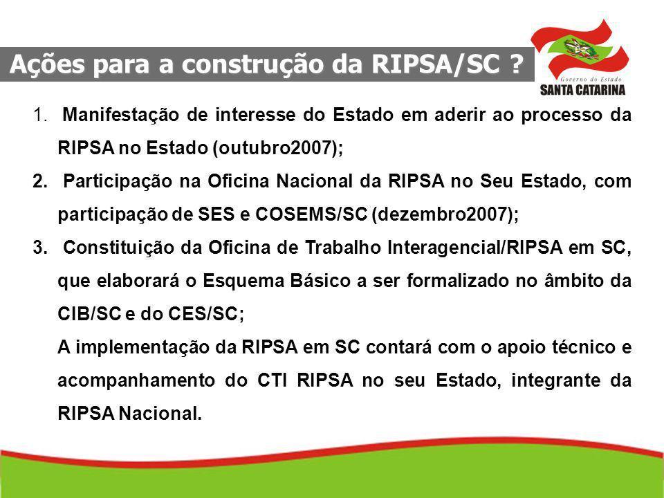 Ações para a construção da RIPSA/SC . 1.