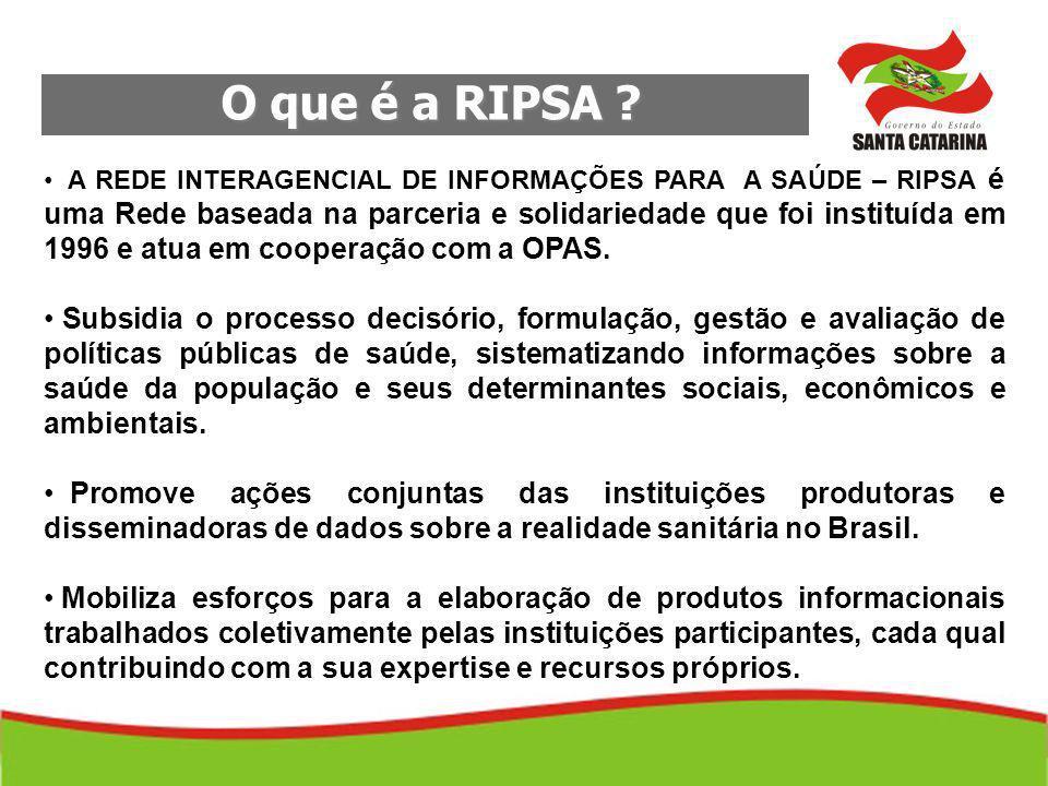 O que é a RIPSA .O que é a RIPSA .