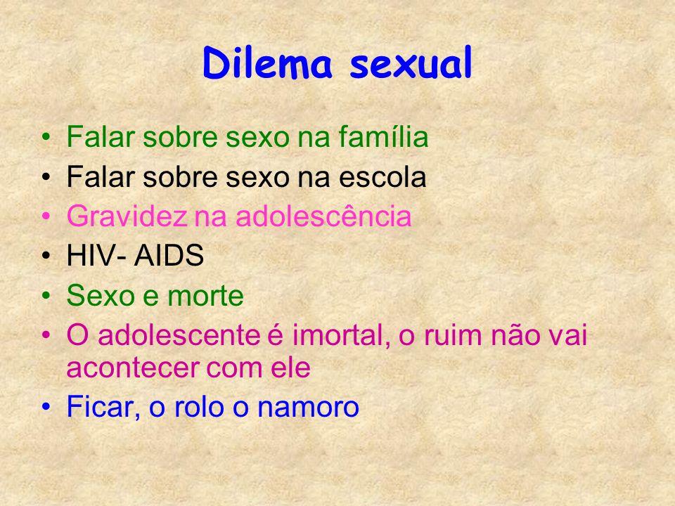 Dilema sexual Falar sobre sexo na família Falar sobre sexo na escola Gravidez na adolescência HIV- AIDS Sexo e morte O adolescente é imortal, o ruim n