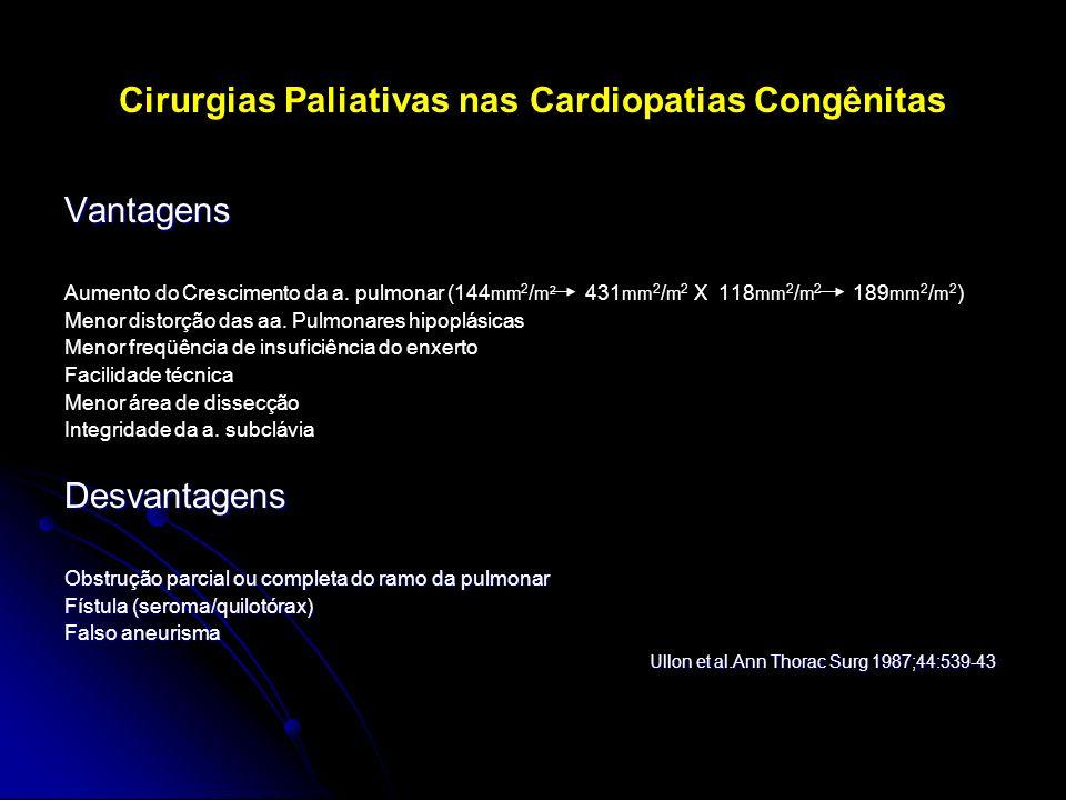 Cirurgias Paliativas nas Cardiopatias Congênitas Vantagens Aumento do Crescimento da a. pulmonar (144 mm 2 / m 2 431 mm 2 / m 2 X 118 mm 2 / m 2 189 m