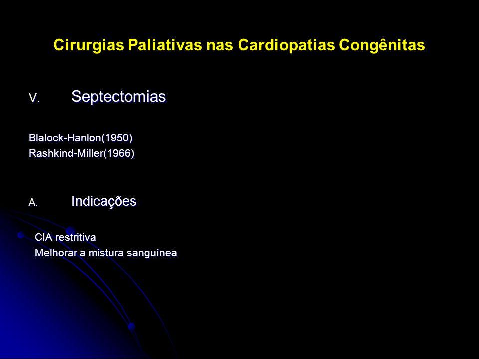 Cirurgias Paliativas nas Cardiopatias Congênitas V. Septectomias Blalock-Hanlon(1950)Rashkind-Miller(1966) A. Indicações CIA restritiva CIA restritiva