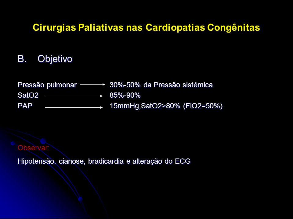Cirurgias Paliativas nas Cardiopatias Congênitas B. Objetivo Pressão pulmonar 30%-50% da Pressão sistêmica SatO2 85%-90% PAP 15mmHg,SatO2>80% (FiO2=50