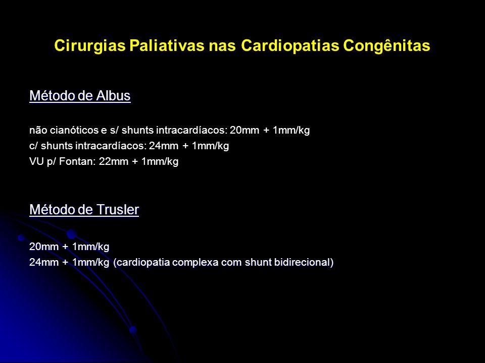 Cirurgias Paliativas nas Cardiopatias Congênitas Método de Albus não cianóticos e s/ shunts intracardíacos: 20mm + 1mm/kg c/ shunts intracardíacos: 24