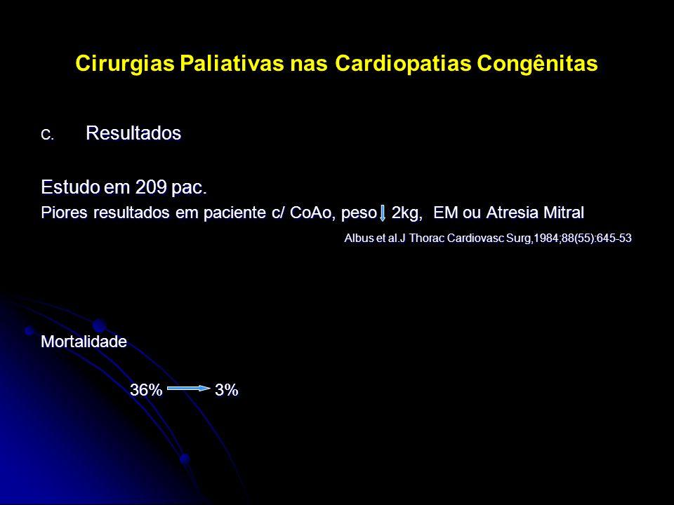 Cirurgias Paliativas nas Cardiopatias Congênitas C. Resultados Estudo em 209 pac. Piores resultados em paciente c/ CoAo, peso 2kg, EM ou Atresia Mitra