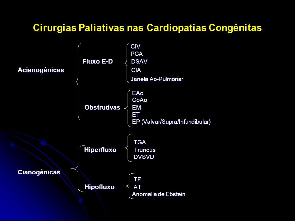 Cirurgias Paliativas nas Cardiopatias Congênitas CIV CIV PCA PCA Fluxo E-D DSAV Fluxo E-D DSAV Acianogênicas CIA Janela Ao-Pulmonar Janela Ao-Pulmonar