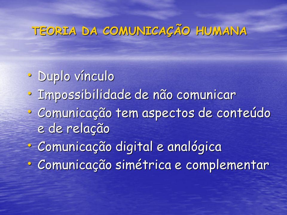 TEORIA DA COMUNICAÇÃO HUMANA TEORIA DA COMUNICAÇÃO HUMANA Duplo vínculo Duplo vínculo Impossibilidade de não comunicar Impossibilidade de não comunica