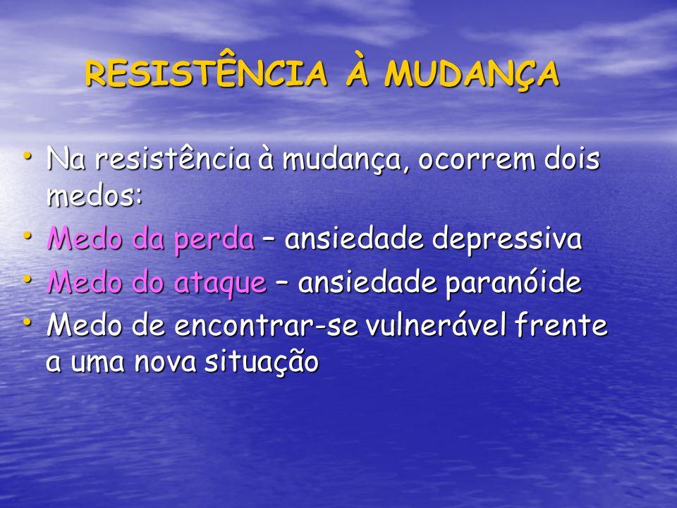 RESISTÊNCIA À MUDANÇA RESISTÊNCIA À MUDANÇA Na resistência à mudança, ocorrem dois medos: Na resistência à mudança, ocorrem dois medos: Medo da perda