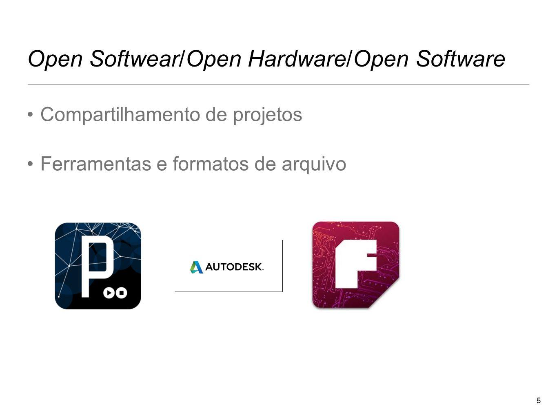 Open Softwear/Open Hardware/Open Software Compartilhamento de projetos Ferramentas e formatos de arquivo 5