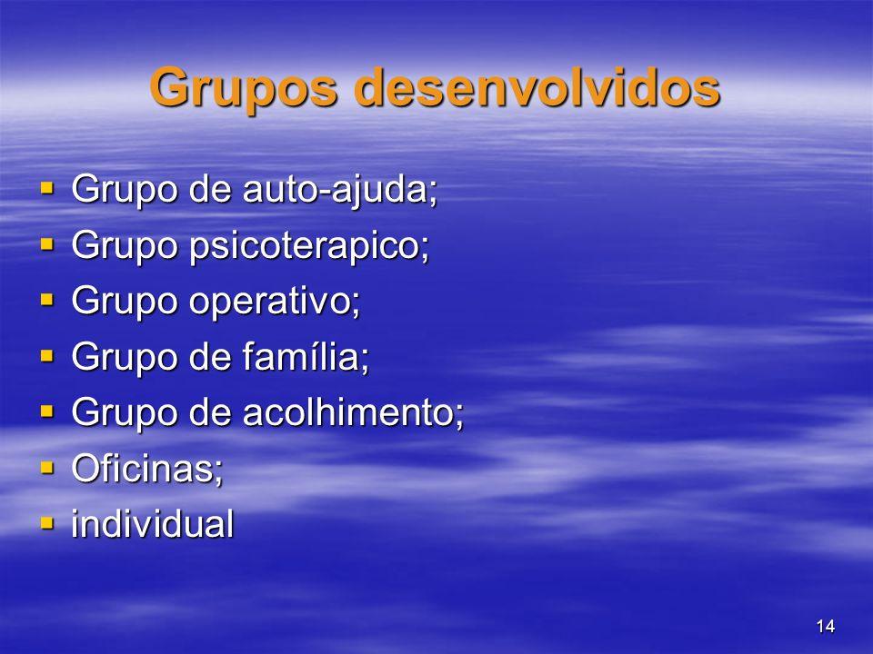 14 Grupos desenvolvidos Grupo de auto-ajuda; Grupo de auto-ajuda; Grupo psicoterapico; Grupo psicoterapico; Grupo operativo; Grupo operativo; Grupo de
