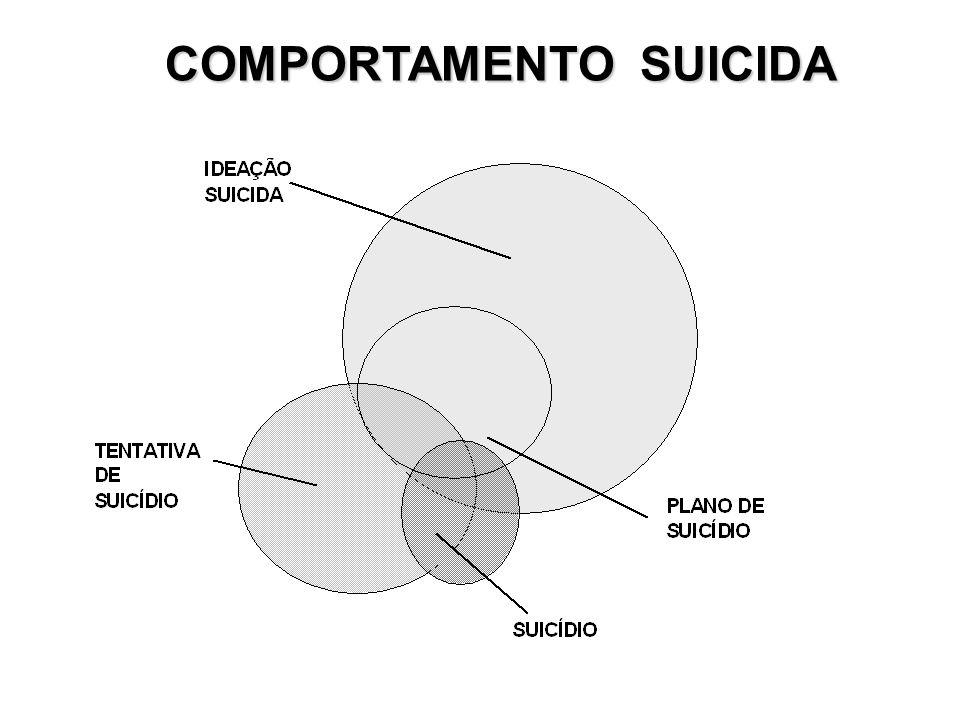 COMPORTAMENTO SUICIDA COMPORTAMENTO SUICIDA