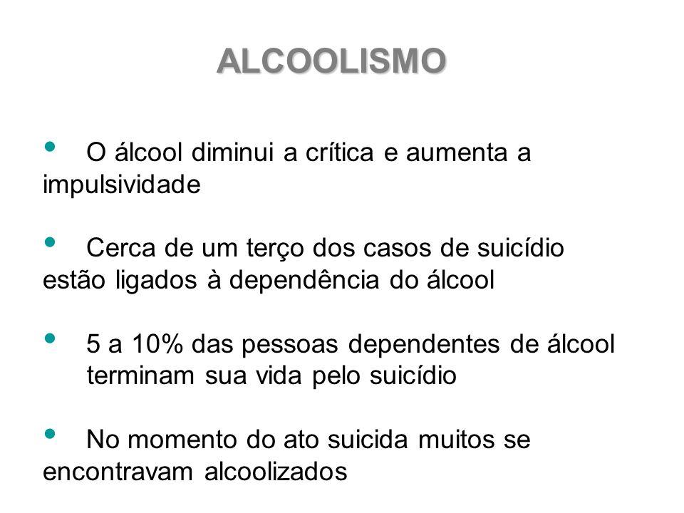 ALCOOLISMO ALCOOLISMO O álcool diminui a crítica e aumenta a impulsividade Cerca de um terço dos casos de suicídio estão ligados à dependência do álcool 5 a 10% das pessoas dependentes de álcool terminam sua vida pelo suicídio No momento do ato suicida muitos se encontravam alcoolizados