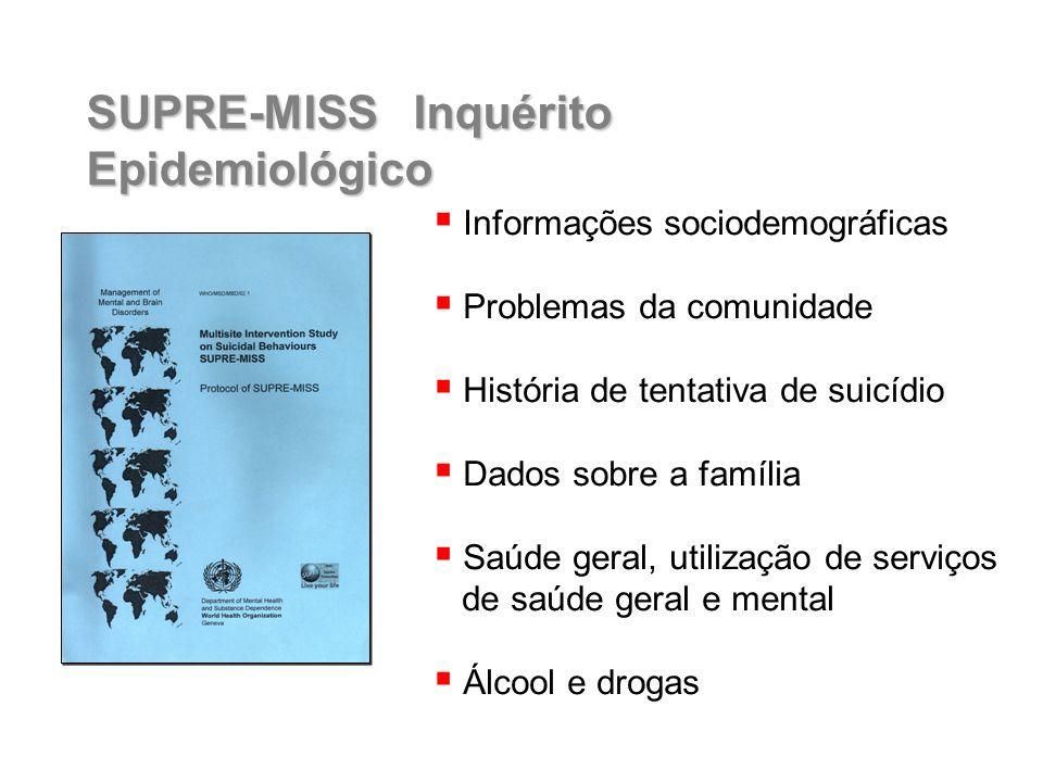 Informações sociodemográficas Problemas da comunidade História de tentativa de suicídio Dados sobre a família Saúde geral, utilização de serviços de saúde geral e mental Álcool e drogas SUPRE-MISS Inquérito Epidemiológico