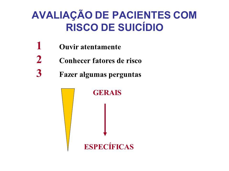 AVALIAÇÃO DE PACIENTES COM RISCO DE SUICÍDIO 1 Ouvir atentamente 2 Conhecer fatores de risco 3 Fazer algumas perguntas GERAIS ESPECÍFICAS