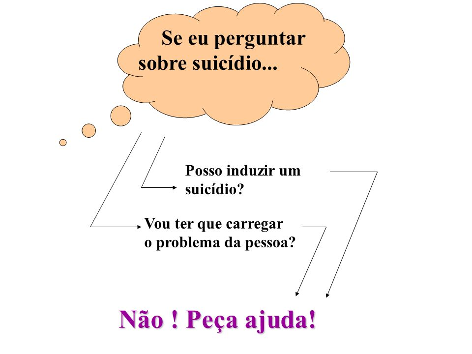 Se eu perguntar sobre suicídio...Posso induzir um suicídio.
