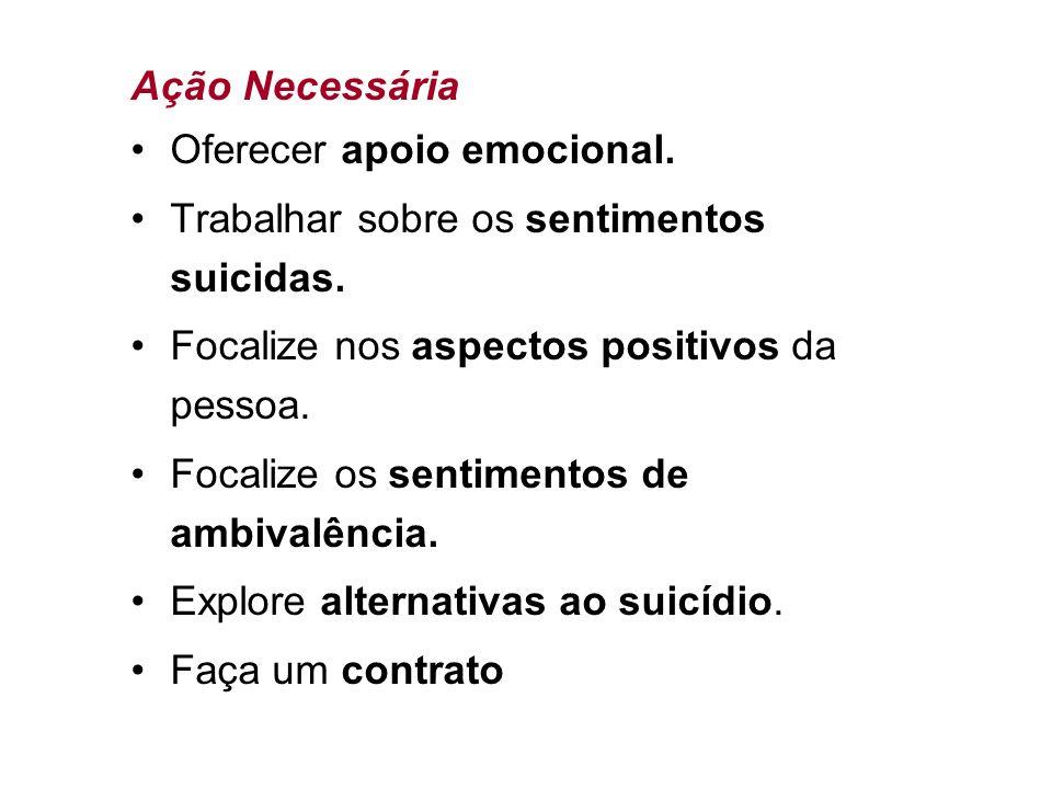 Ação Necessária Oferecer apoio emocional.Trabalhar sobre os sentimentos suicidas.