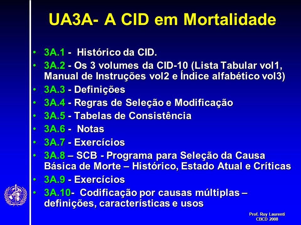 Prof. Ruy Laurenti CBCD 2008 UA3A- A CID em Mortalidade 3A.1 - Histórico da CID.3A.1 - Histórico da CID. 3A.2 - Os 3 volumes da CID-10 (Lista Tabular