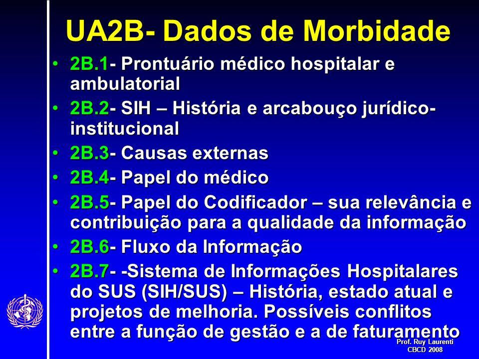 Prof. Ruy Laurenti CBCD 2008 UA2B- Dados de Morbidade 2B.1- Prontuário médico hospitalar e ambulatorial2B.1- Prontuário médico hospitalar e ambulatori